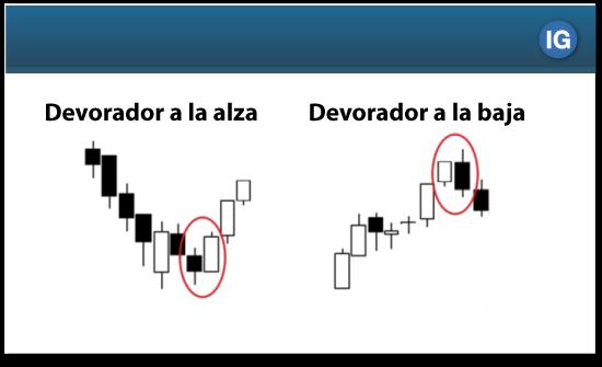 trader 4 Monitor