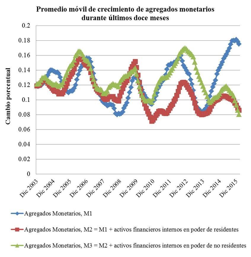Mexico Devaluacion sin inflacion Monitor 20.04.2016