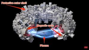 Fusion nuclear Monitor 05.08.2016
