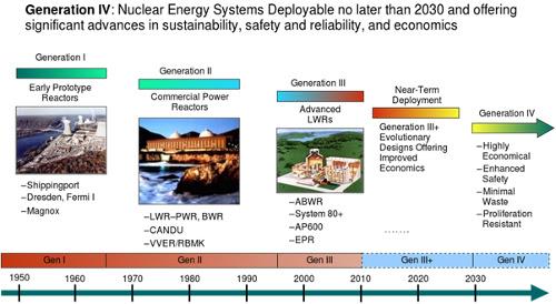 Reactor Fusion 05.08.2016